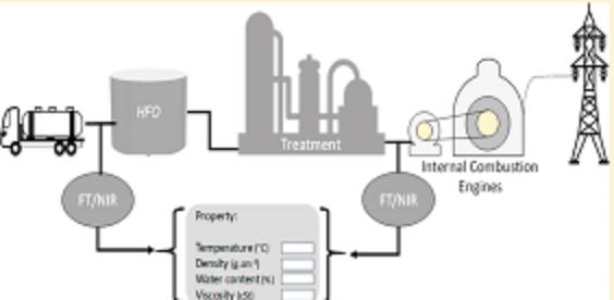 ITP e Unit desenvolvem sistema de monitoramento de combustíveis para a indústria