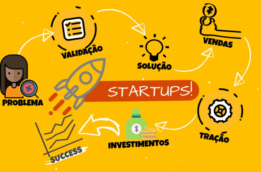 ECONOMIA E INOVAÇÃO: As Startups do Nordeste